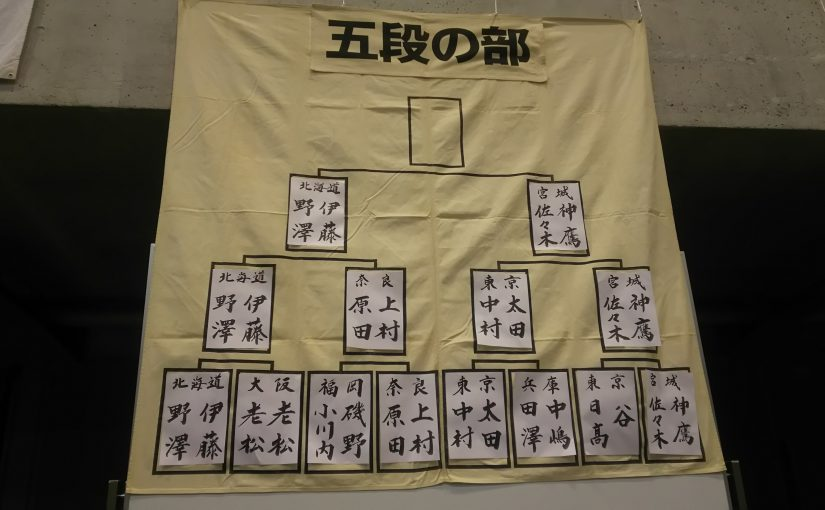 第44回全日本杖道大会、五段の部激戦!ベスト4