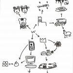 消費社会とメディア20142014_054