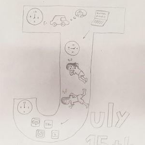 絵を描くことが苦手なため、まずは時間の流れを表す軸が欲しいと思い「July」の「J」を借りて、その中に1日の出来事を描きました。左上は車で学校に向かう様子です。東京でコロナの感染が拡大し始めた頃、実家である島根に帰省したので、午前8時に妹2人を学校に送る様子を描きました。その後いくつかオンライン授業を受けます。そして、授業が全て終わった午後5時頃からは筋トレと有酸素運動を約1時間半かけて行うようにしています。腹筋とジョギングの様子は、トレーニング内容の一部です。最後に、だいたい毎日12時には就寝すると決めているので、12時で終わりにしました。その前に描いているアプリのアイコンについては次の通りです。ドラマを見ることが好きなので毎日TVerは開きます。また、1日の最後にはなるべく全てのLINEとインスタのDMを返すようにしています。さらにyoutubeでは好きなアイドルの過去の番組を音だけで楽しみ、その音で寝るようにしています。<コロナの前と後> 自粛期間前は毎日学校、バイト、サークル、遊び…とアクティブに活動しており、自分、特に身体と向き合う機会がありませんでした。しかし、自粛生活が続いたある日、体重計に乗ると目を背けたくなるような数字が並んでおり、健康的に身体を絞ろうと決めました。もともと陸上をやっていたので運動することは苦ではなかったし、毎日の努力が数字になって現れることがとても嬉しくて、今も楽しく健康的に身体づくりをしています。また、読書をする時間が圧倒的に増えました。心の栄養も大事だなと実感しています。そして、帰省をしたので毎朝妹と同じ時間(朝7時前)に起こされてしまいます。そのため、必然的に寝る時間も一人暮らしをしている時より早くなりました。こうやって自粛期間を振り返ってみると、自粛期間前よりも健康的で人間らしい生活ができているし、自分の身体を見つめ直す良い機会になったなと思います。
