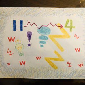 深夜の長電話 ・解題  これは、先週の授業の前日に友人と長電話した様子を描いたも  のです。夜23時から朝方4時までダラダラと喋り続けていまし  た。最初にお互いの近況を報告し合ったのですが、そこで友人  から衝撃的な報告をされたことを、電球とビックリマークで表  しています。そこから特に内容のない話をしている様子を水色  の雲のようなマークで、眠くなった様子を黄色いZで表現しま  した。常に笑っていたので、周りには赤いWを描いています。  周囲の枠は、夜を表しています。    コロナの前後で変わったことは、直接会えない分、友人と電話  をする時間が増えたことです。なのでこの絵は、自分のコロナ  自粛期間を象徴しているかもしれません。電話も楽しいですが、  早く普通にカフェでおしゃべりができるような生活に戻りたい  なと思います。